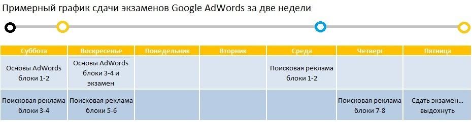 AdWords-Certified-Olesya Zaytseva