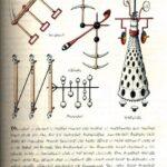 Codex Seraphinianus. Механизмы 1