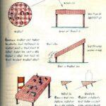 Codex Seraphinianus. Быт 1
