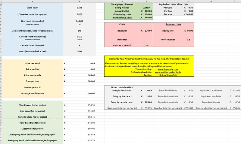 таблицы для расчета проектов